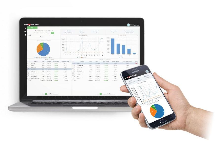 Información negocio hosteleria analytics