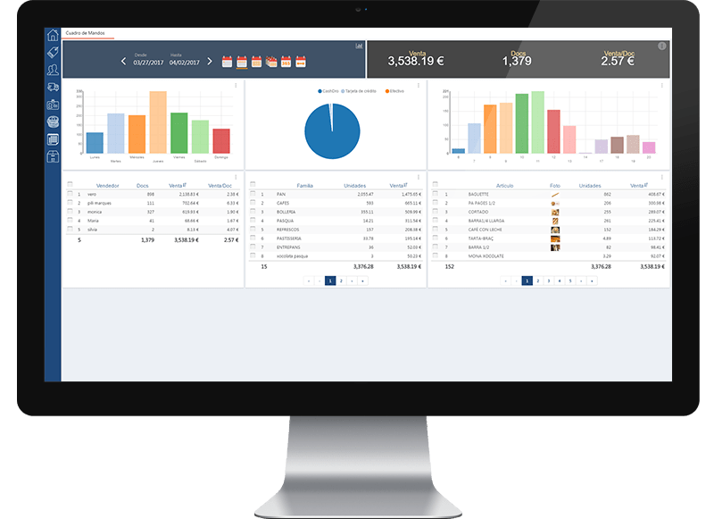 HIOPOS Analytics. Soluciones escalables HIOPOS